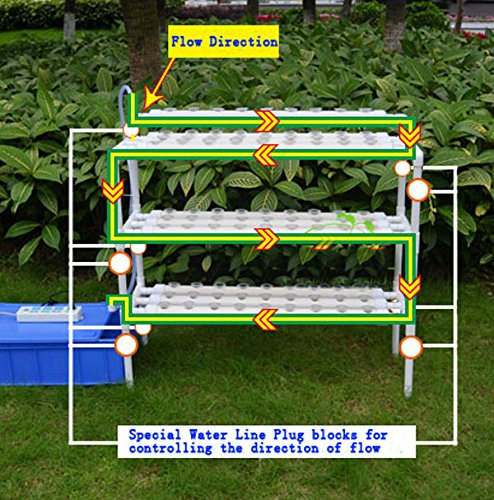 Hydroponic Site Grow Kit 90 Site System with Nest Basket Water Pump and Sponge Grow Tent Accessories
