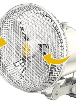 Secret Jardin Oscillating Monkey Fan 20W Fits 0.63″ – 0.83″ Inch Grow Tent Poles